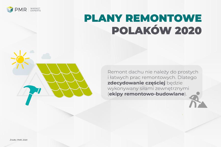 Infografika - Plany remontowe Polaków 2020 - 01
