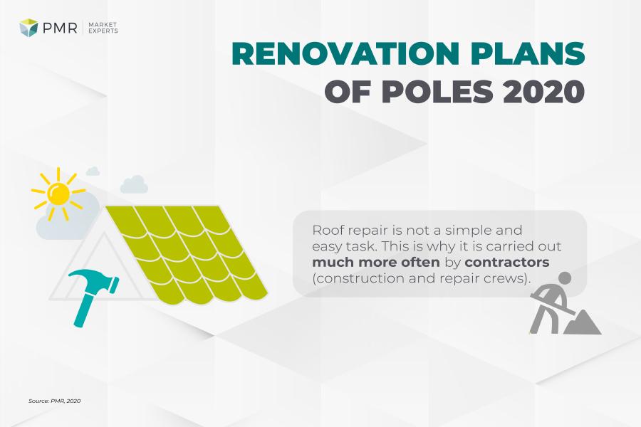 Infografika - Renovation plans of Poles 2020 ENG - 01